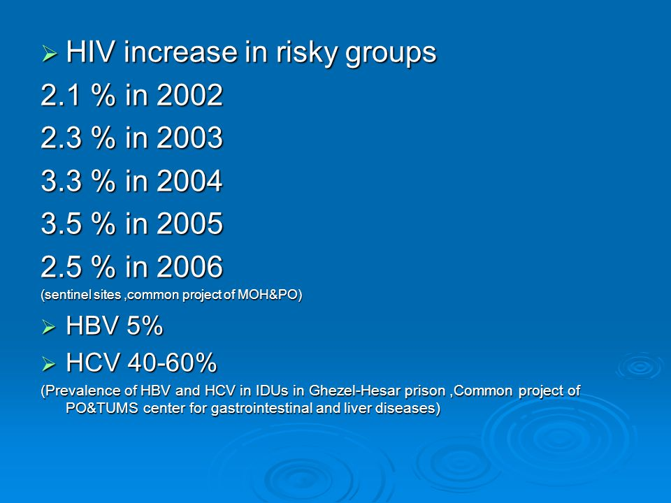  HIV increase in risky groups 2.1 % in 2002 2.3 % in 2003 3.3 % in 2004 3.5 % in 2005 2.5 % in 2006 (sentinel sites,common project of MOH&PO)  HBV 5%  HCV 40-60% (Prevalence of HBV and HCV in IDUs in Ghezel-Hesar prison,Common project of PO&TUMS center for gastrointestinal and liver diseases)