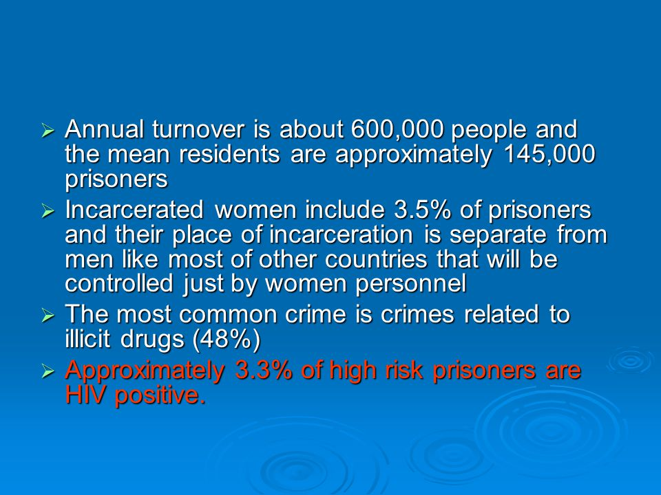  Annual turnover is about 600,000 people and the mean residents are approximately 145,000 prisoners  Incarcerated women include 3.5% of prisoners and their place of incarceration is separate from men like most of other countries that will be controlled just by women personnel  The most common crime is crimes related to illicit drugs (48%)  Approximately 3.3% of high risk prisoners are HIV positive.