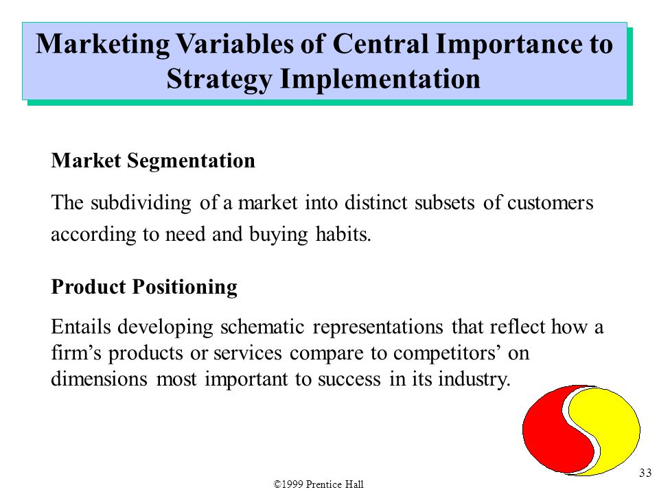 33 Marketing Variables of Central Importance to Strategy Implementation Market Segmentation The subdividing of a market into distinct subsets of customers according to need and buying habits.