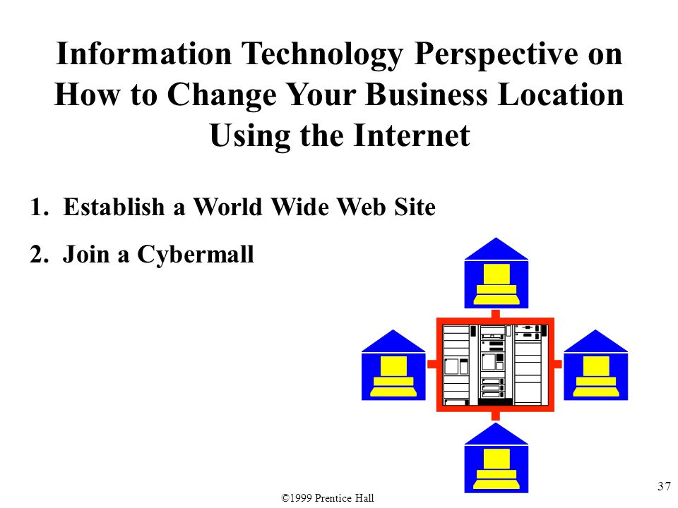 37 Information Technology Perspective on How to Change Your Business Location Using the Internet 1. Establish a World Wide Web Site 2. Join a Cybermal