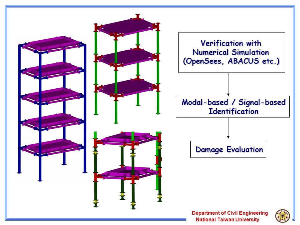Department of Civil Engineering National Taiwan University National Taiwan University Verification with Numerical Simulation (OpenSees, ABACUS etc.) Modal-based / Signal-based Identification Damage Evaluation