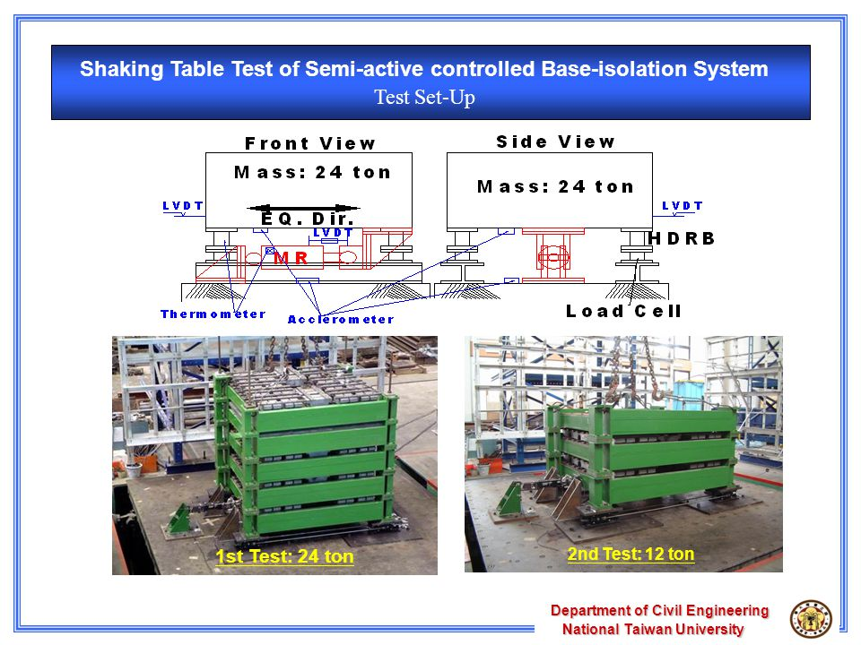 Shaking Table Test of Semi-active controlled Base-isolation System Test Set-Up 2nd Test: 12 ton 1st Test: 24 ton Department of Civil Engineering National Taiwan University National Taiwan University