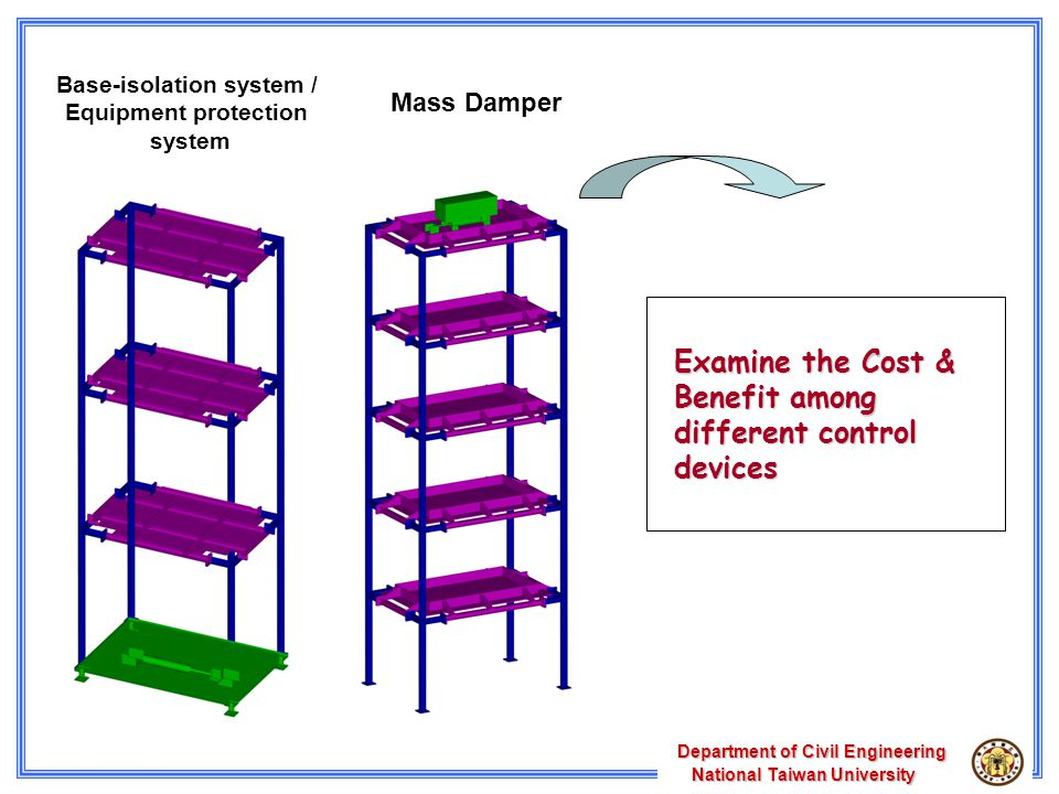 Department of Civil Engineering National Taiwan University National Taiwan University Mass Damper Base-isolation system / Equipment protection system Examine the Cost & Benefit among different control devices