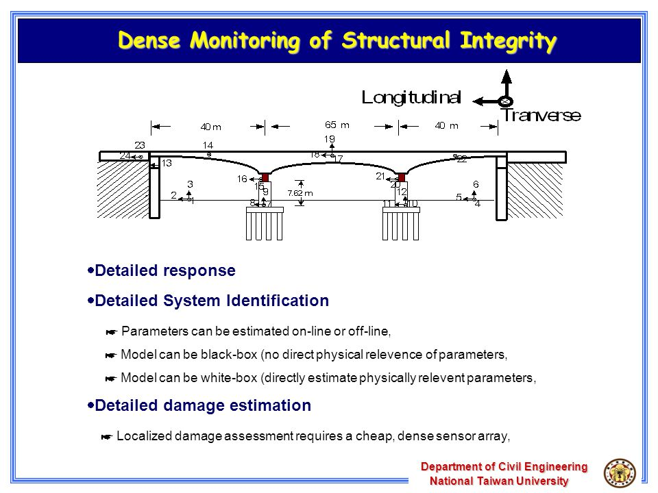 Department of Civil Engineering National Taiwan University National Taiwan University Dense Monitoring of Structural Integrity  Detailed response  Detailed System Identification ☛ Parameters can be estimated on-line or off-line, ☛ Model can be black-box (no direct physical relevence of parameters, ☛ Model can be white-box (directly estimate physically relevent parameters,  Detailed damage estimation ☛ Localized damage assessment requires a cheap, dense sensor array,