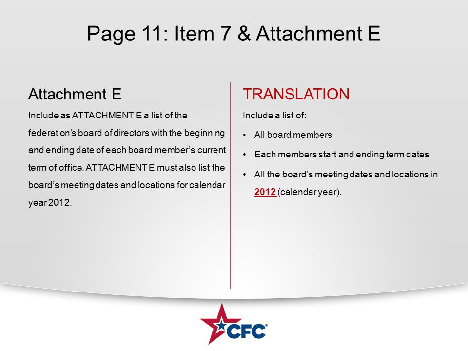 Page 11: Item 7 & Attachment E Attachment E Include as ATTACHMENT E a list of the federation's board of directors with the beginning and ending date of each board member's current term of office.