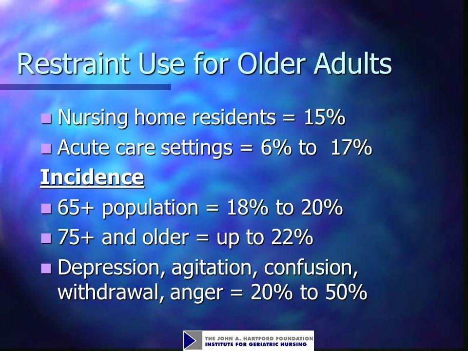 Restraint Use for Older Adults Nursing home residents = 15% Nursing home residents = 15% Acute care settings = 6% to 17% Acute care settings = 6% to 1