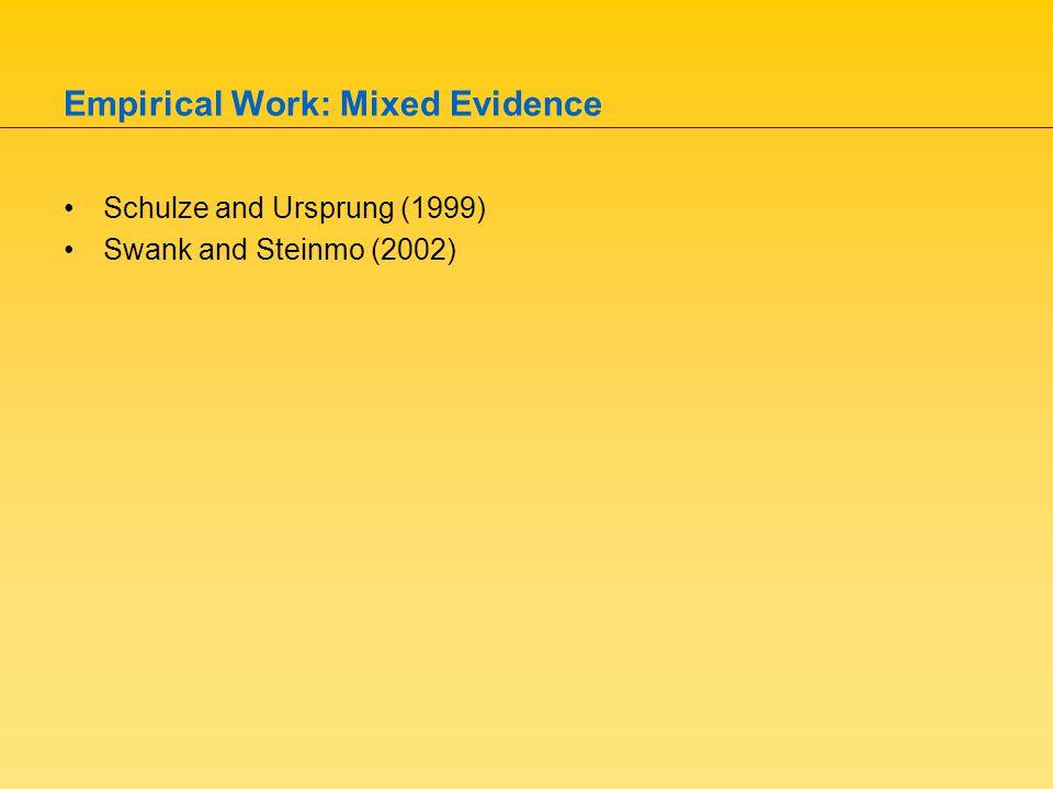 Empirical Work: Mixed Evidence Schulze and Ursprung (1999) Swank and Steinmo (2002)