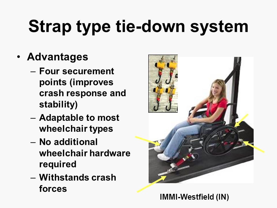 Strap type tie-down system Advantages –Four securement points (improves crash response and stability) –Adaptable to most wheelchair types –No additional wheelchair hardware required –Withstands crash forces IMMI-Westfield (IN)