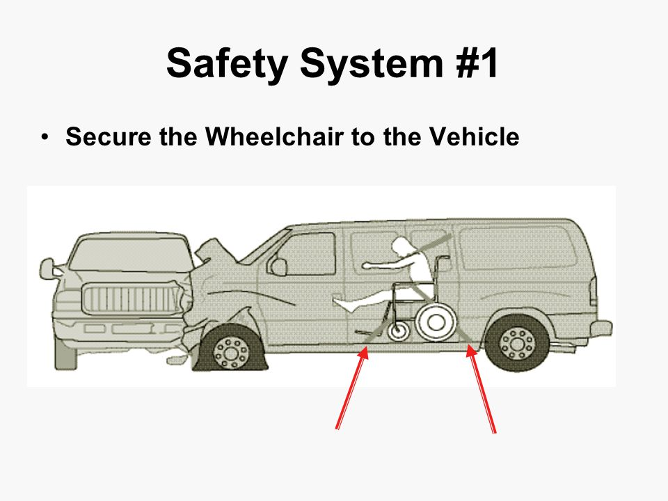 Safety System #1 Secure the Wheelchair to the Vehicle