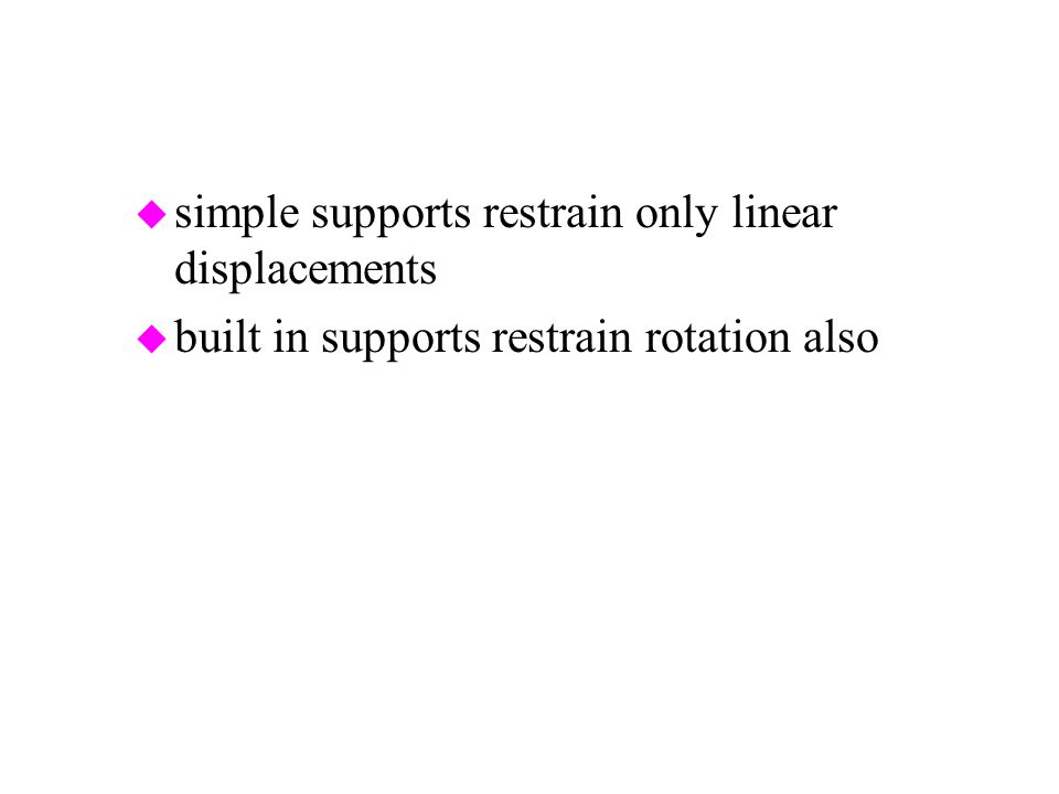u simple supports restrain only linear displacements u built in supports restrain rotation also