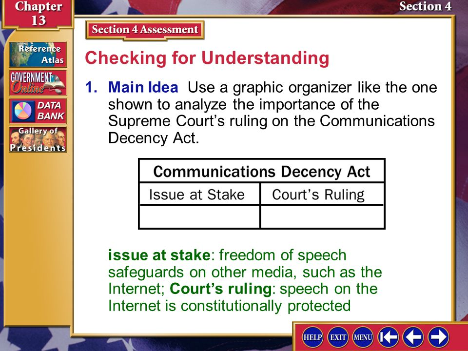 Section 4 Assessment-1 1.Main Idea Use a graphic organizer like the one shown to analyze the importance of the Supreme Court's ruling on the Communica