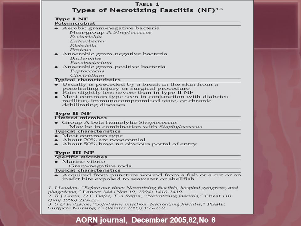 AORN journal, December 2005,82,No 6