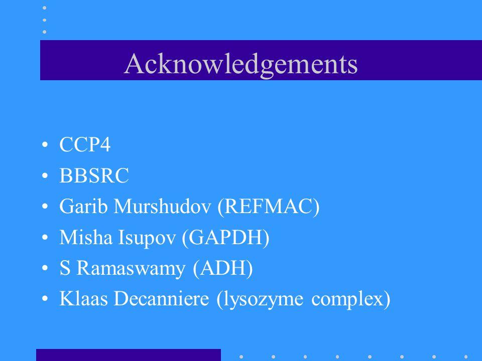 Acknowledgements CCP4 BBSRC Garib Murshudov (REFMAC) Misha Isupov (GAPDH) S Ramaswamy (ADH) Klaas Decanniere (lysozyme complex)