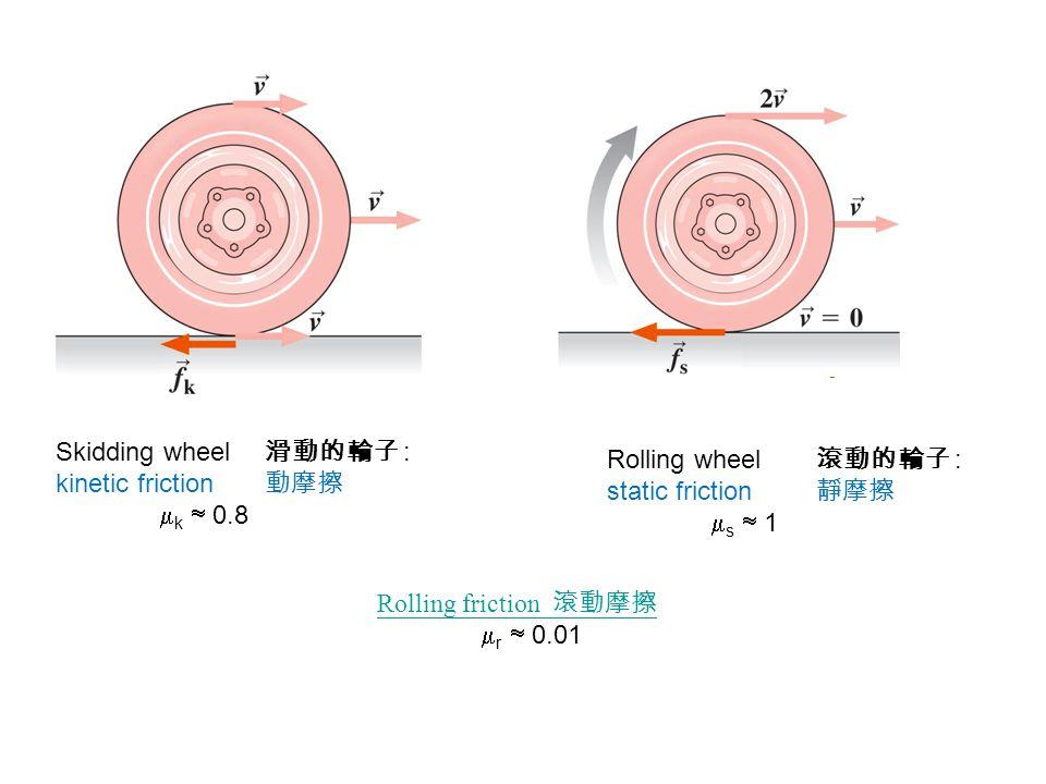 Skidding wheel 滑動的輪子 : kinetic friction 動摩擦  k  0.8 Rolling wheel 滾動的輪子 : static friction 靜摩擦  s  1 Rolling friction 滾動摩擦  r  0.01