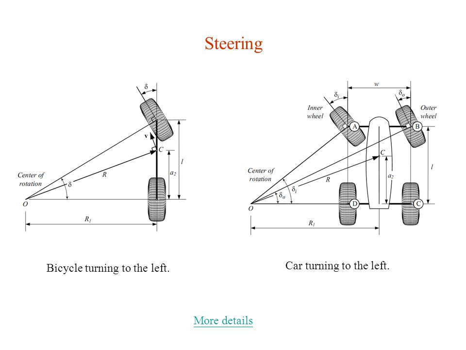 Steering Bicycle turning to the left. Car turning to the left. More details