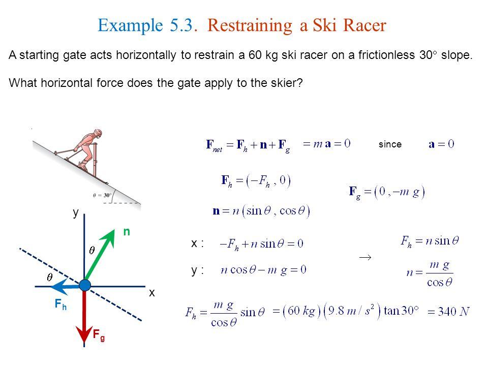 Example 5.3.