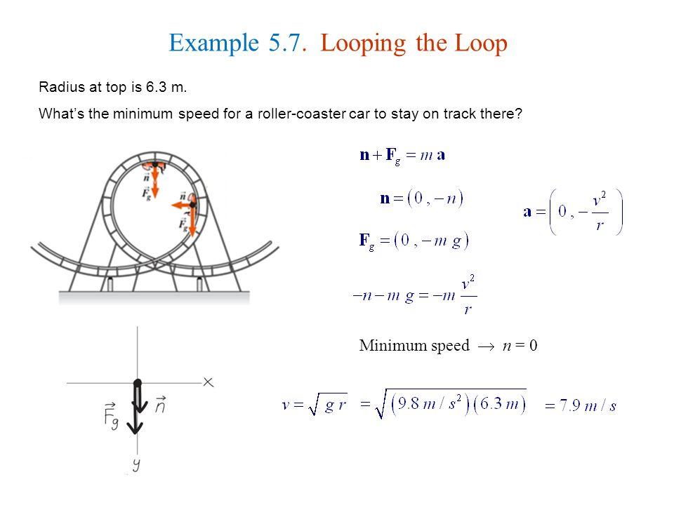 Example 5.7.Looping the Loop Radius at top is 6.3 m.