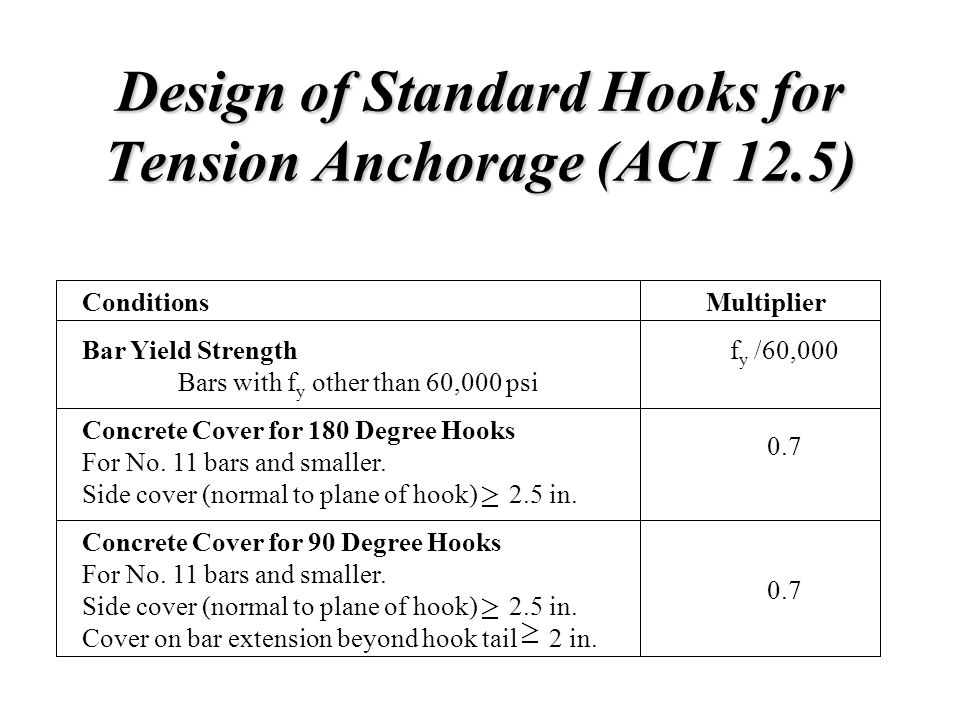 Design of Standard Hooks for Tension Anchorage (ACI 12.5) Conditions Bar Yield Strength Bars with f y other than 60,000 psi Concrete Cover for 180 Deg
