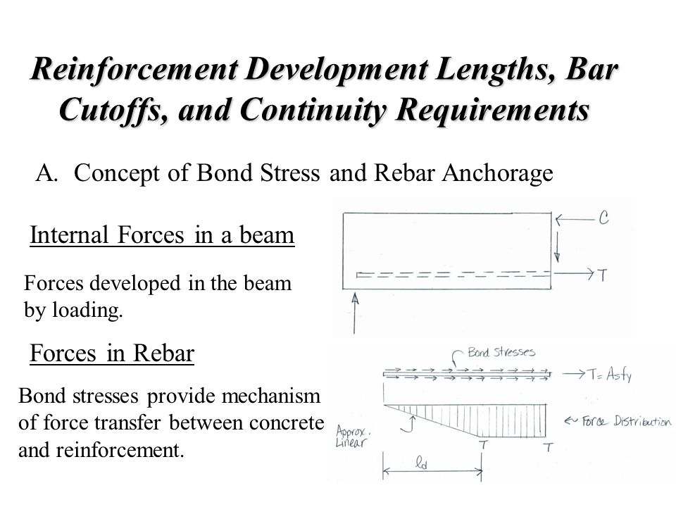 Reinforcement Development Lengths, Bar Cutoffs, and Continuity Requirements A. Concept of Bond Stress and Rebar Anchorage Internal Forces in a beam Fo