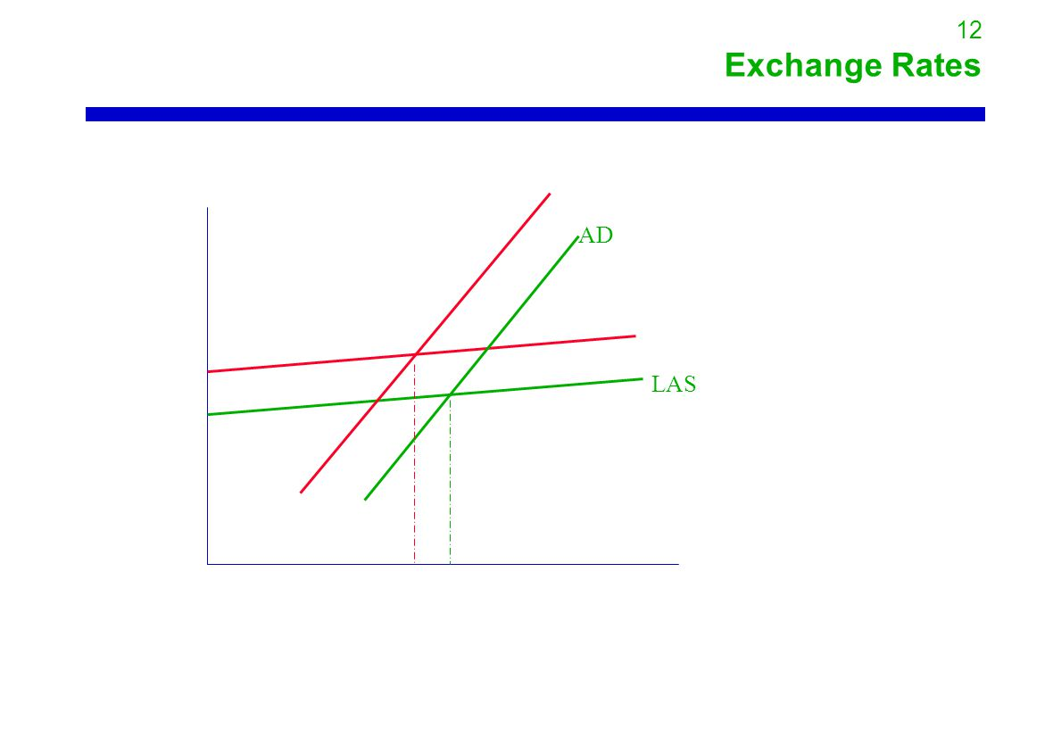 12 Exchange Rates LAS AD