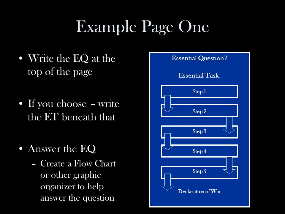 Example Page One Write the EQ at the top of the page If you choose – write the ET beneath that Answer the EQ –Create a Flow Chart or other graphic organizer to help answer the question Essential Question.