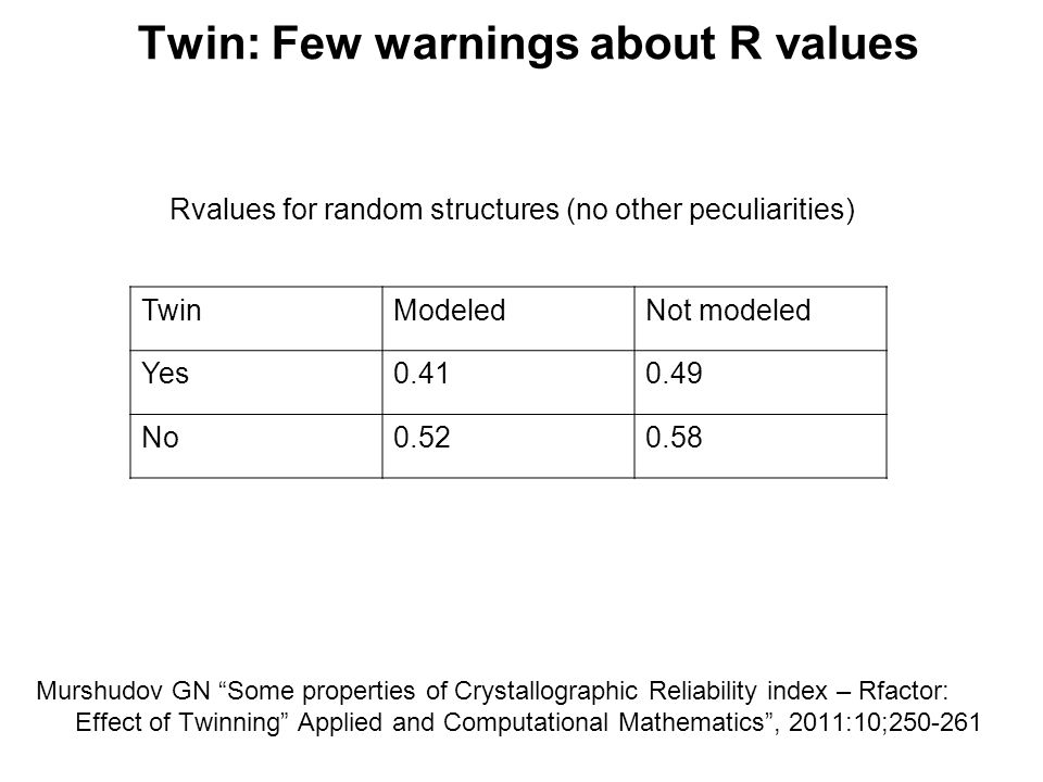 Twin: Few warnings about R values Rvalues for random structures (no other peculiarities) Murshudov GN Some properties of Crystallographic Reliability index – Rfactor: Effect of Twinning Applied and Computational Mathematics , 2011:10;250-261 TwinModeledNot modeled Yes0.410.49 No0.520.58