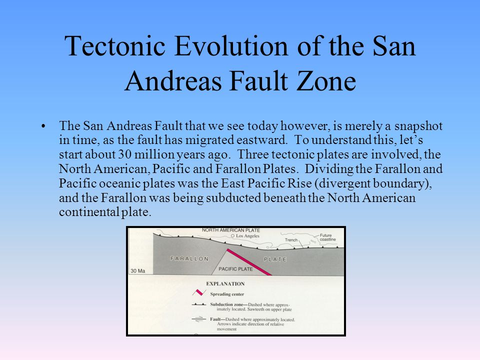 Tectonic Evolution of the San Andreas Fault Zone The San Andreas Fault that we see today however, is merely a snapshot in time, as the fault has migrated eastward.