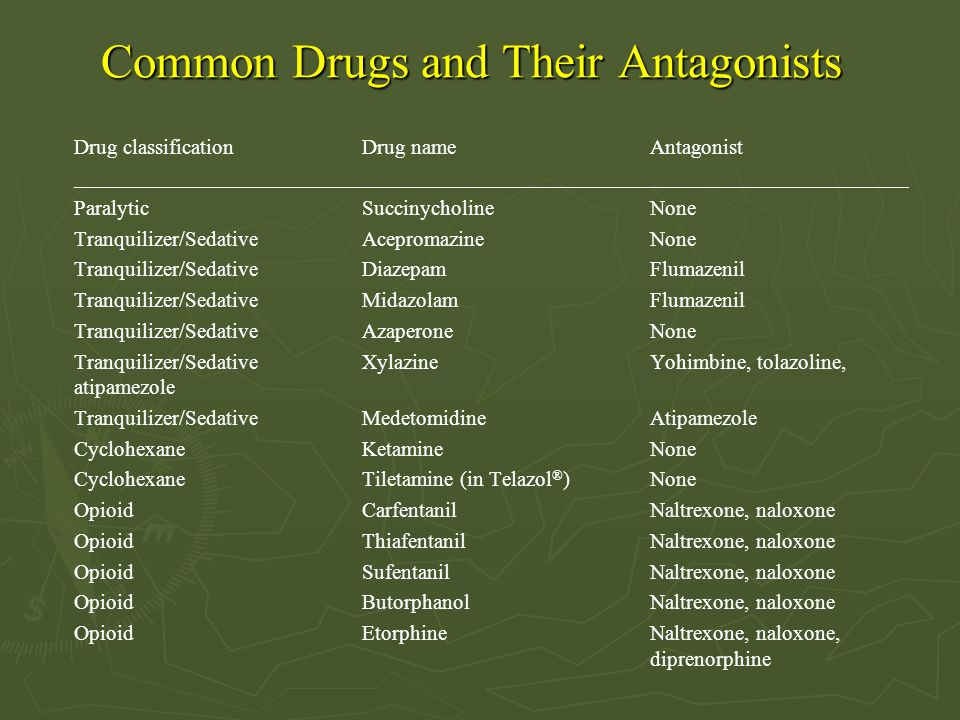 Common Drugs and Their Antagonists Drug classificationDrug nameAntagonist ______________________________________________________________________________ ParalyticSuccinycholineNone Tranquilizer/SedativeAcepromazineNone Tranquilizer/SedativeDiazepamFlumazenil Tranquilizer/SedativeMidazolamFlumazenil Tranquilizer/SedativeAzaperoneNone Tranquilizer/SedativeXylazineYohimbine, tolazoline, atipamezole Tranquilizer/SedativeMedetomidineAtipamezole CyclohexaneKetamineNone CyclohexaneTiletamine (in Telazol ® )None OpioidCarfentanilNaltrexone, naloxone OpioidThiafentanilNaltrexone, naloxone OpioidSufentanilNaltrexone, naloxone OpioidButorphanolNaltrexone, naloxone OpioidEtorphineNaltrexone, naloxone, diprenorphine