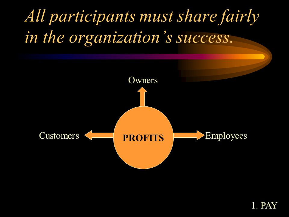 PROFITS Customers Owners Employees All participants must share fairly in the organization's success.