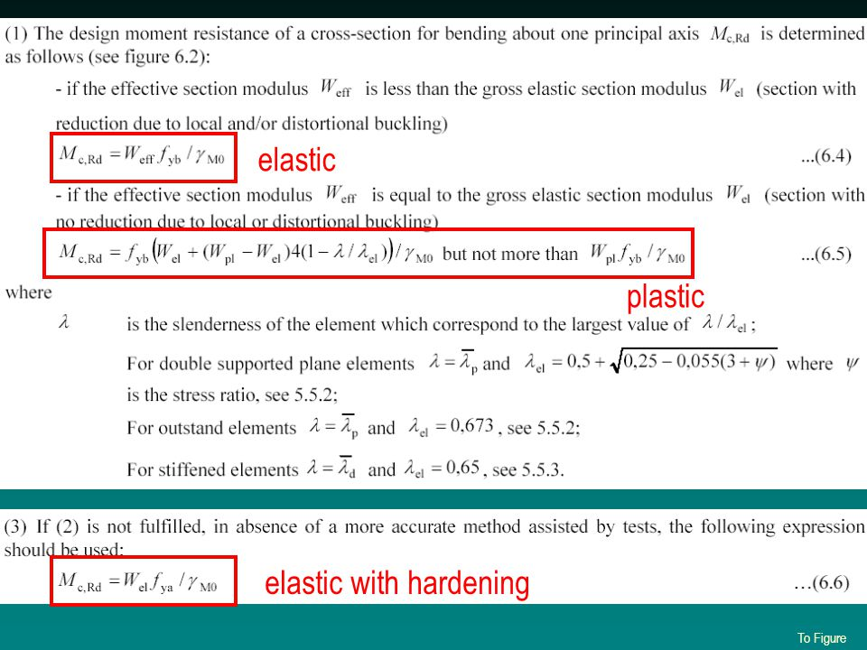 elastic plastic elastic with hardening To Figure