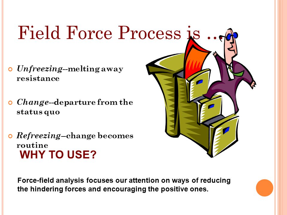 Field Force Process is … Unfreezing --melting away resistance Change --departure from the status quo Refreezing --change becomes routine Force-field analysis focuses our attention on ways of reducing the hindering forces and encouraging the positive ones.