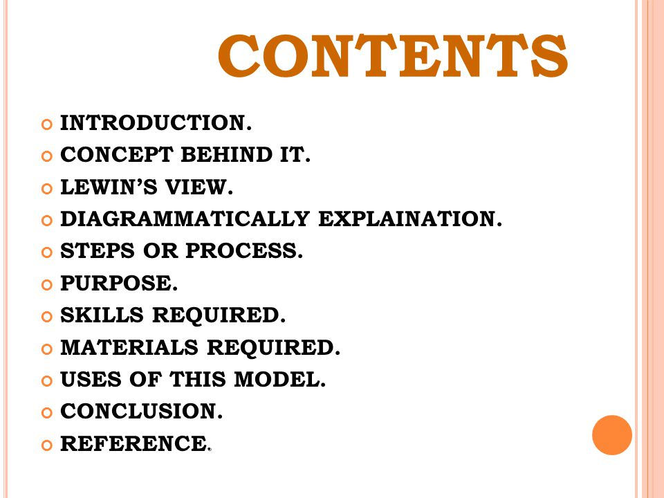 CONTENTS INTRODUCTION.CONCEPT BEHIND IT. LEWIN'S VIEW.