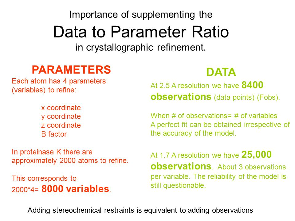 Importance of supplementing the Data to Parameter Ratio in crystallographic refinement. PARAMETERS Each atom has 4 parameters (variables) to refine: x
