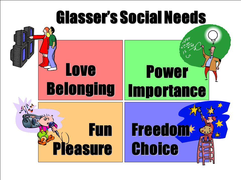 Glasser's Social Needs Love Belonging Power Importance Freedom Choice Fun Pleasure