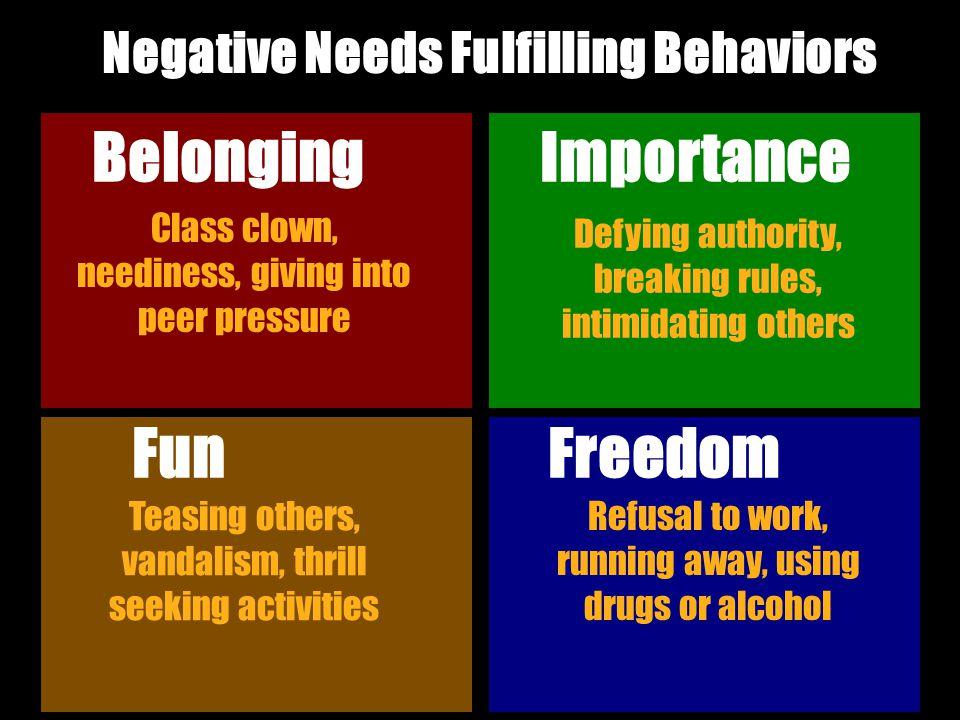 Negative Needs Fulfilling Behaviors Belonging Class clown, neediness, giving into peer pressure Importance Defying authority, breaking rules, intimida