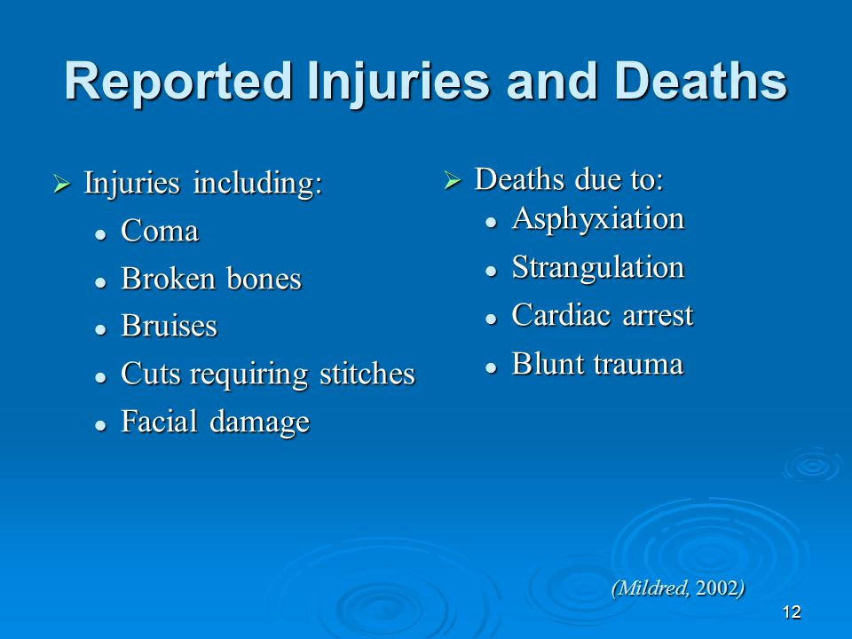 12 Reported Injuries and Deaths  Injuries including: Coma Coma Broken bones Broken bones Bruises Bruises Cuts requiring stitches Cuts requiring stitc