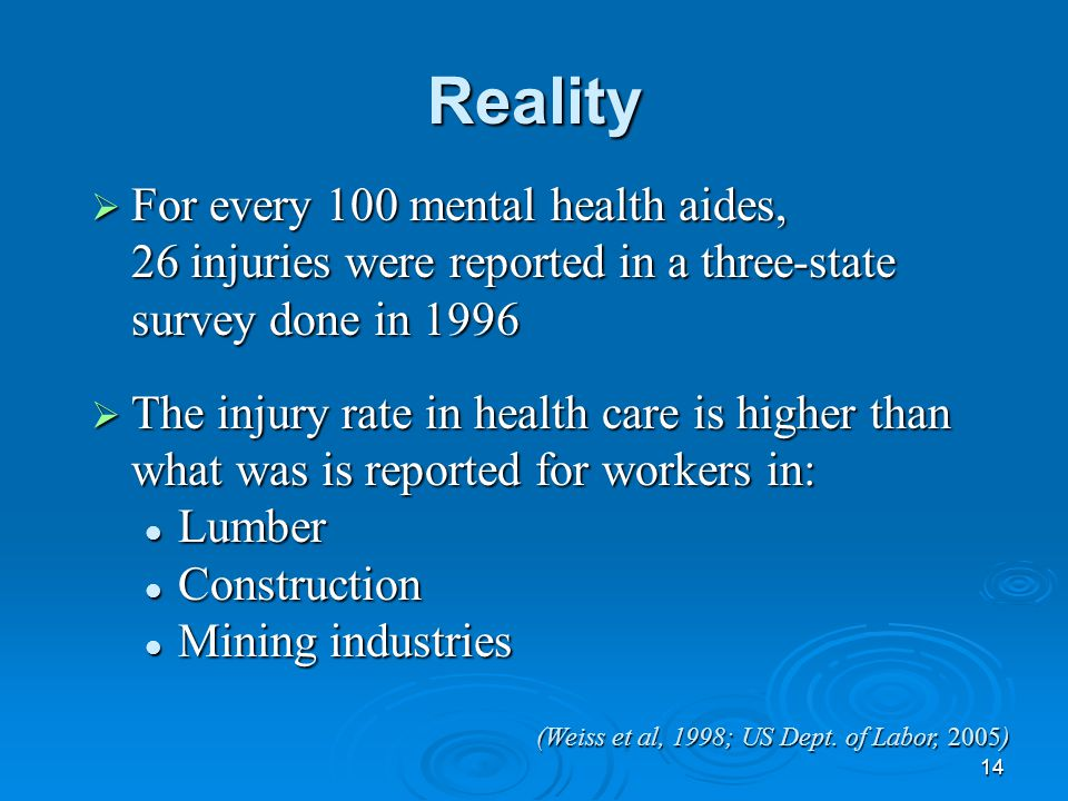 14 Reality  For every 100 mental health aides, 26 injuries were reported in a three-state survey done in 1996  The injury rate in health care is hig