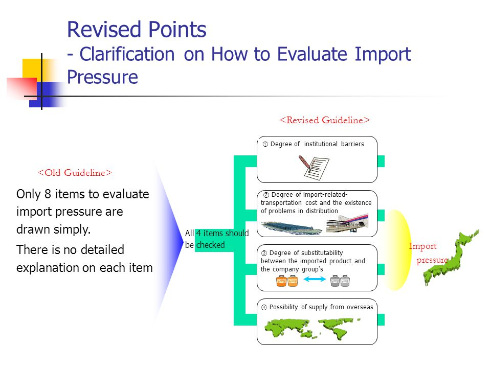 Revised Points - Clarification on How to Evaluate Import Pressure Only 8 items to evaluate import pressure are drawn simply.