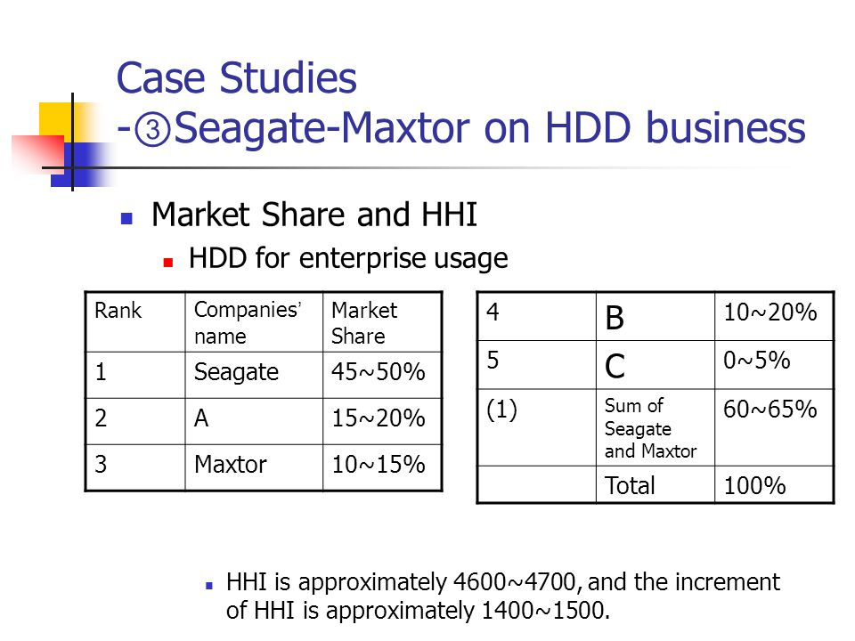 Case Studies - ③ Seagate-Maxtor on HDD business Market Share and HHI HDD for enterprise usage HHI is approximately 4600~4700, and the increment of HHI is approximately 1400~1500.