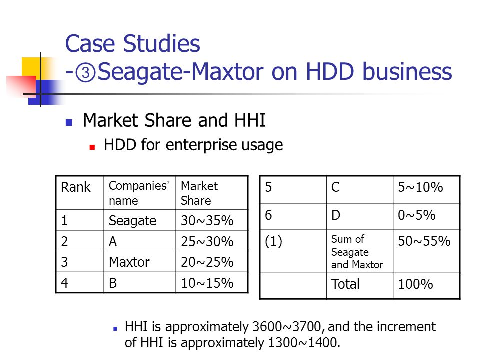 Case Studies - ③ Seagate-Maxtor on HDD business Market Share and HHI HDD for enterprise usage HHI is approximately 3600~3700, and the increment of HHI is approximately 1300~1400.