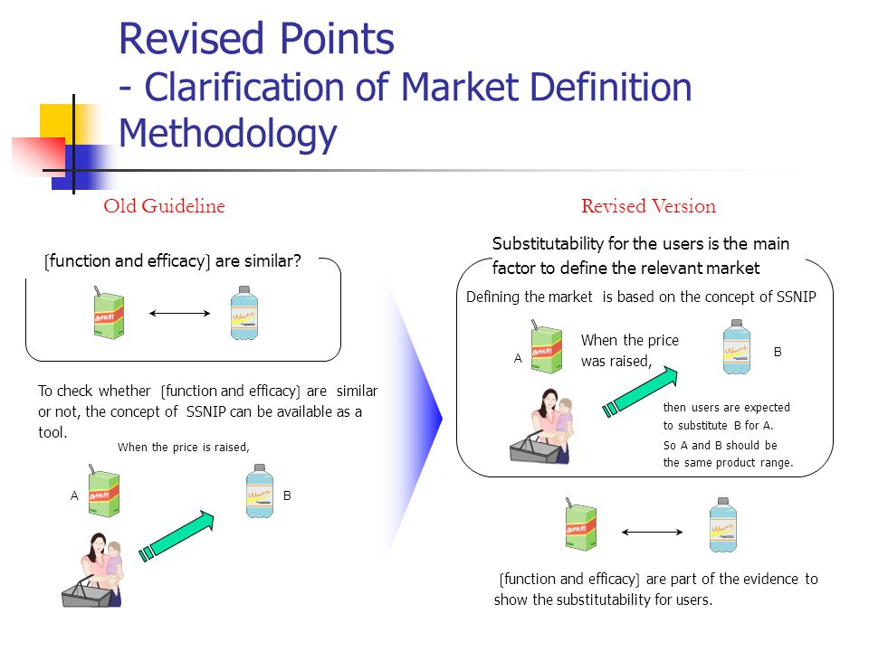 Revised Points - Clarification of Market Definition Methodology 〔 function and efficacy 〕 are similar.