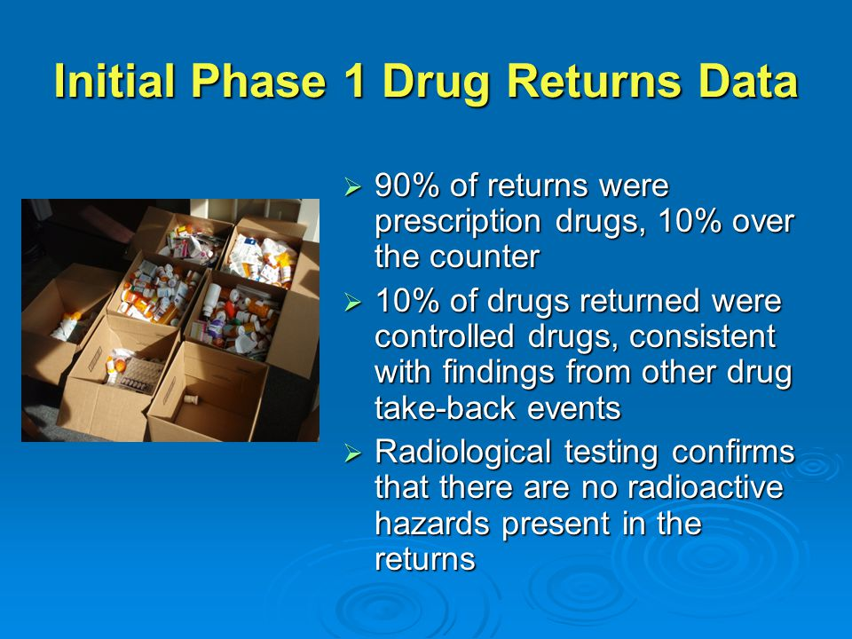 Initial Phase 1 Drug Returns Data  90% of returns were prescription drugs, 10% over the counter  10% of drugs returned were controlled drugs, consistent with findings from other drug take-back events  Radiological testing confirms that there are no radioactive hazards present in the returns