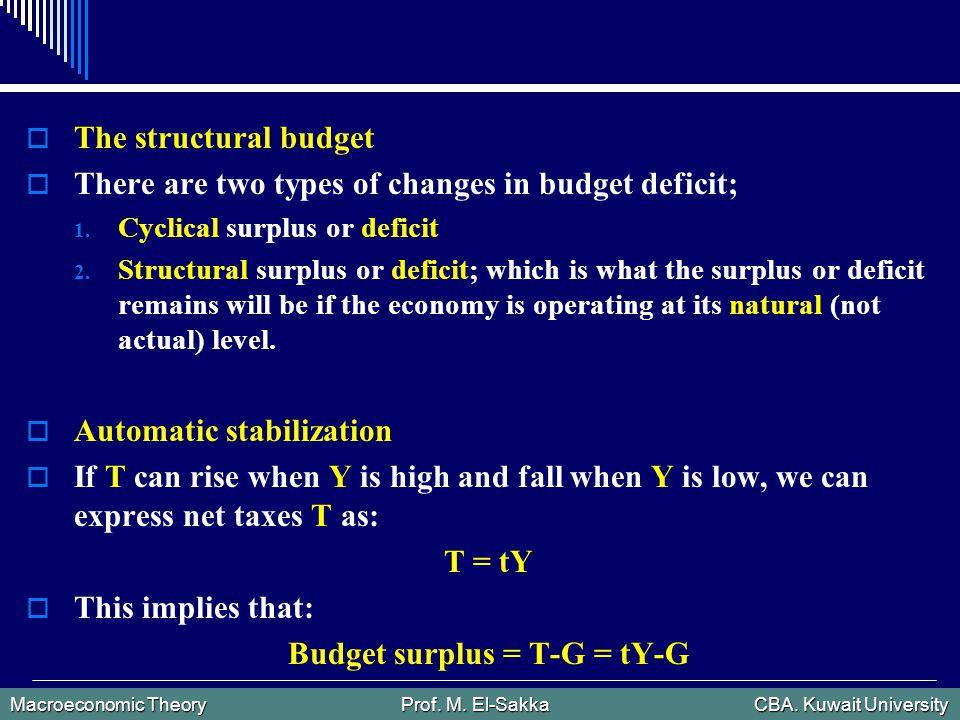 Macroeconomic Theory Prof.M. El-Sakka CBA.