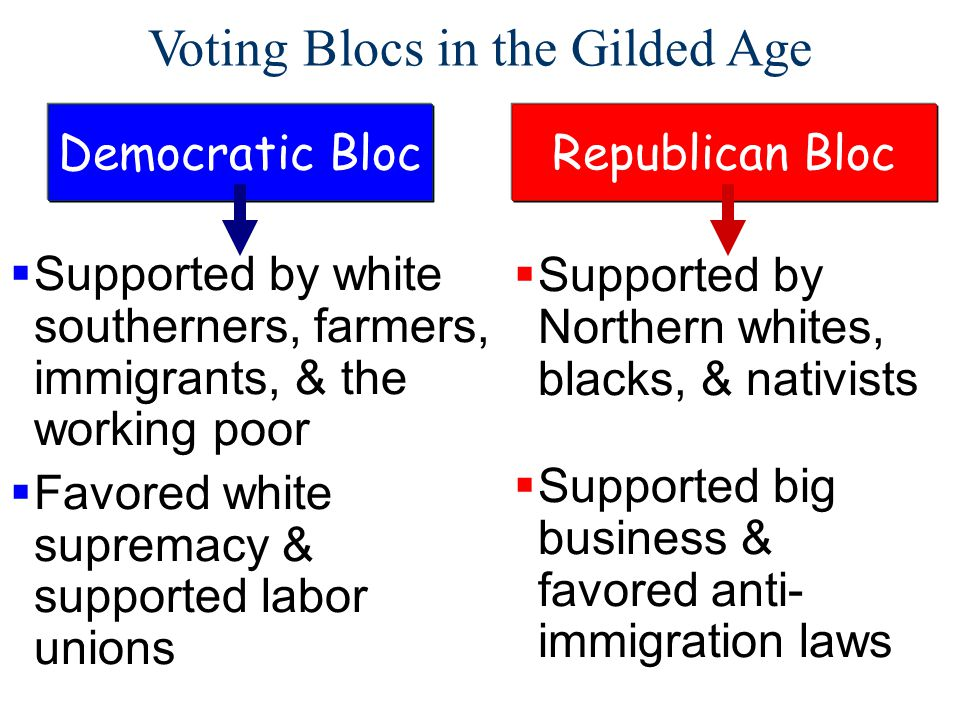 ■Republicans benefited from an improving economy, better crop production, & discoveries of gold: –The election of 1896 cemented Republican rule for 30 years & became the party of prosperity promoted regulate –From 1860-1890, Republicans had promoted industry; by 1900, it was time to regulate it