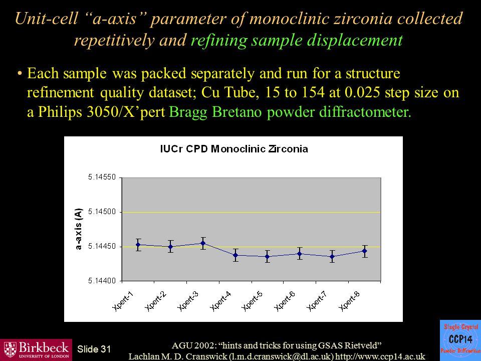 "AGU 2002: ""hints and tricks for using GSAS Rietveld"" Lachlan M. D. Cranswick (l.m.d.cranswick@dl.ac.uk) http://www.ccp14.ac.uk Slide 31 Unit-cell ""a-a"