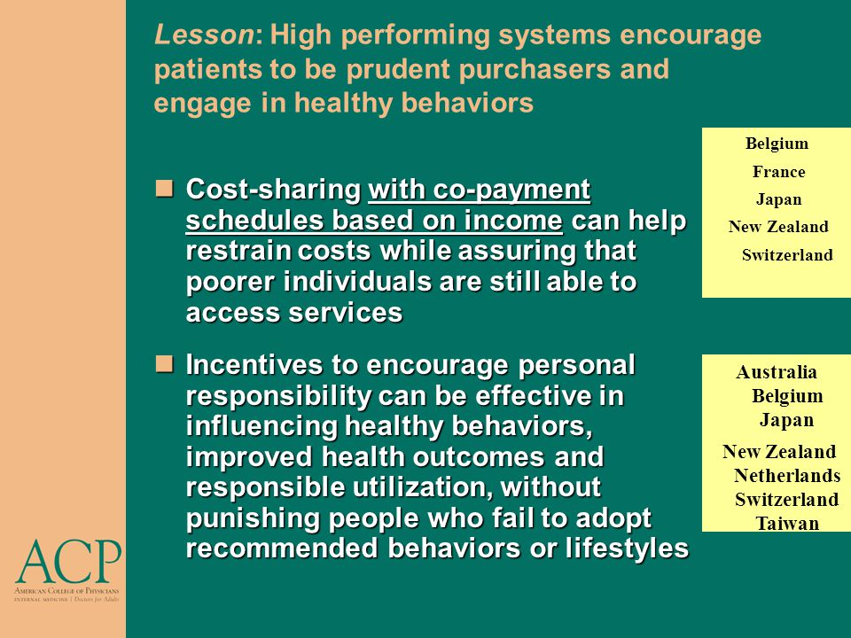 Lesson: High performing systems encourage patients to be prudent purchasers and engage in healthy behaviors Cost-sharing with co-payment schedules based on income can help restrain costs while assuring that poorer individuals are still able to access services Cost-sharing with co-payment schedules based on income can help restrain costs while assuring that poorer individuals are still able to access services Incentives to encourage personal responsibility can be effective in influencing healthy behaviors, improved health outcomes and responsible utilization, without punishing people who fail to adopt recommended behaviors or lifestyles Incentives to encourage personal responsibility can be effective in influencing healthy behaviors, improved health outcomes and responsible utilization, without punishing people who fail to adopt recommended behaviors or lifestyles Belgium France Japan New Zealand Switzerland Australia Belgium Japan New Zealand Netherlands Switzerland Taiwan