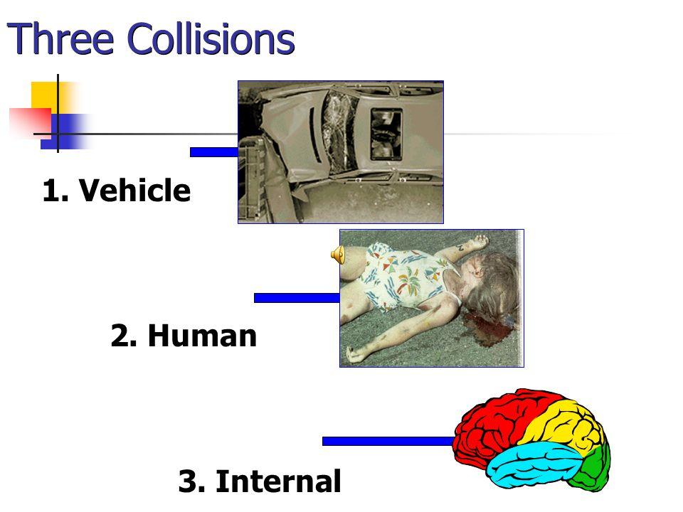 Three Collisions 1. Vehicle 2. Human 3. Internal
