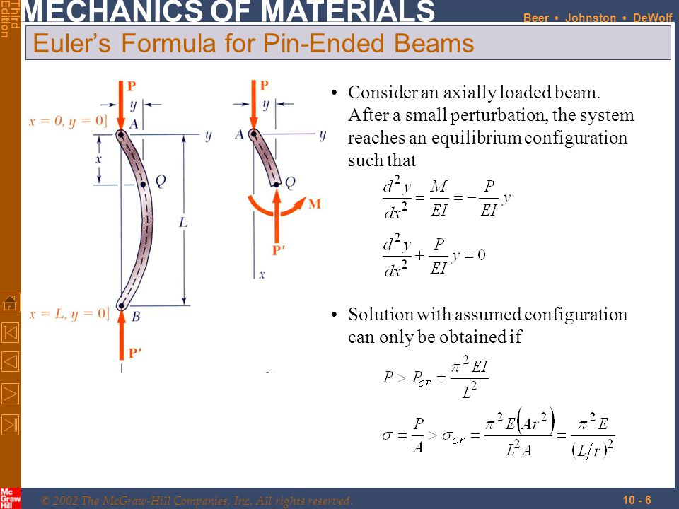 © 2002 The McGraw-Hill Companies, Inc. All rights reserved. MECHANICS OF MATERIALS ThirdEdition Beer Johnston DeWolf 10 - 6 Euler's Formula for Pin-En
