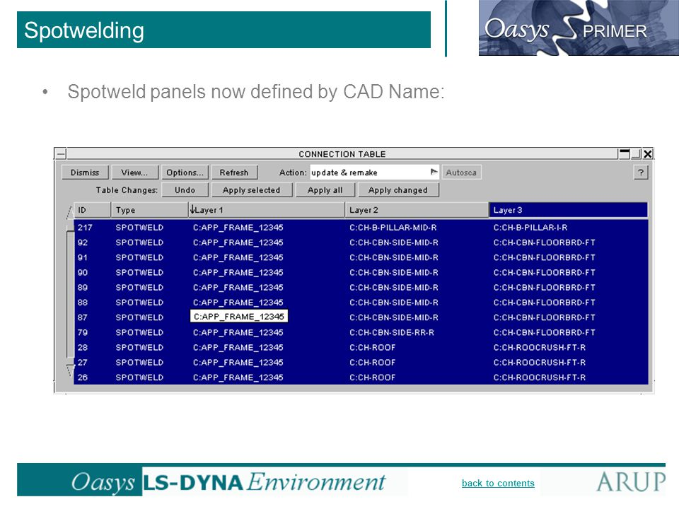 back to contents Spotwelding Spotweld panels now defined by CAD Name: