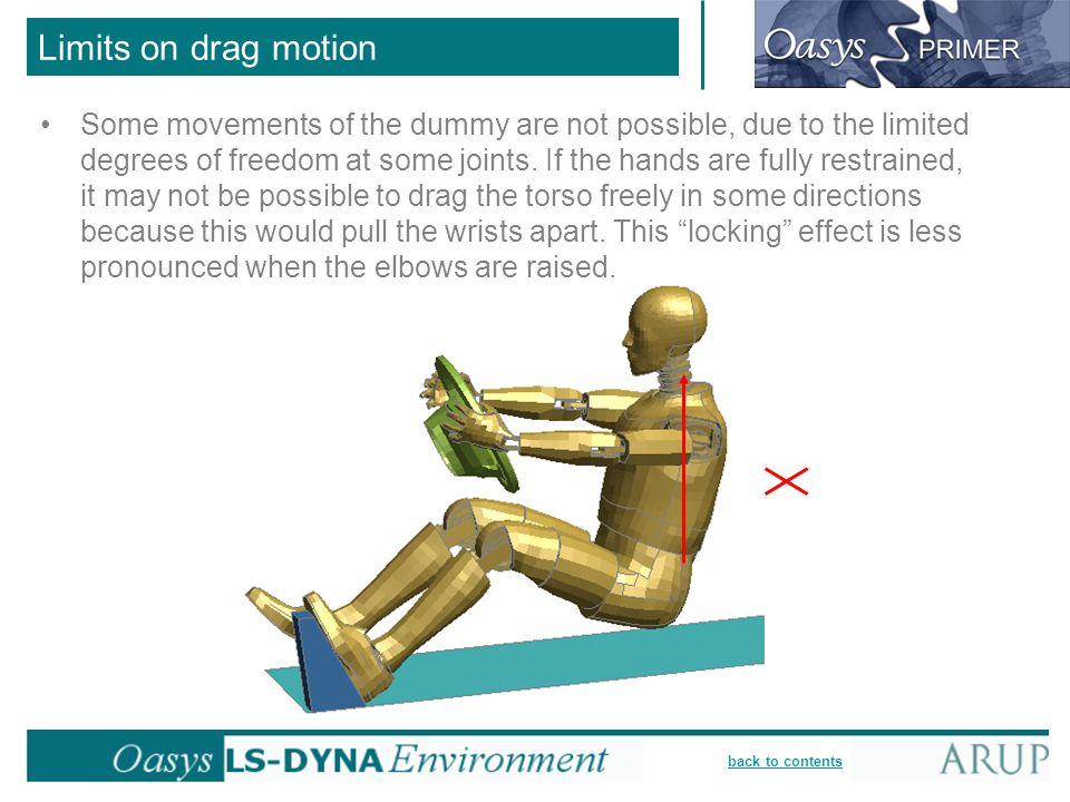 back to contents Limits on drag motion Some movements of the dummy are not possible, due to the limited degrees of freedom at some joints. If the hand